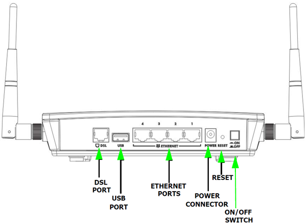 Elisa Netti Lite ADSL ja Yrityslaajakaista ADSL